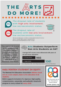 2016 Advocacy Infographic Updated 8-26-16